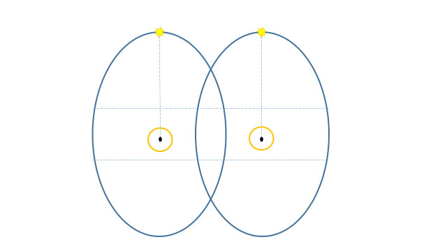 Crisi coppia diagramma C